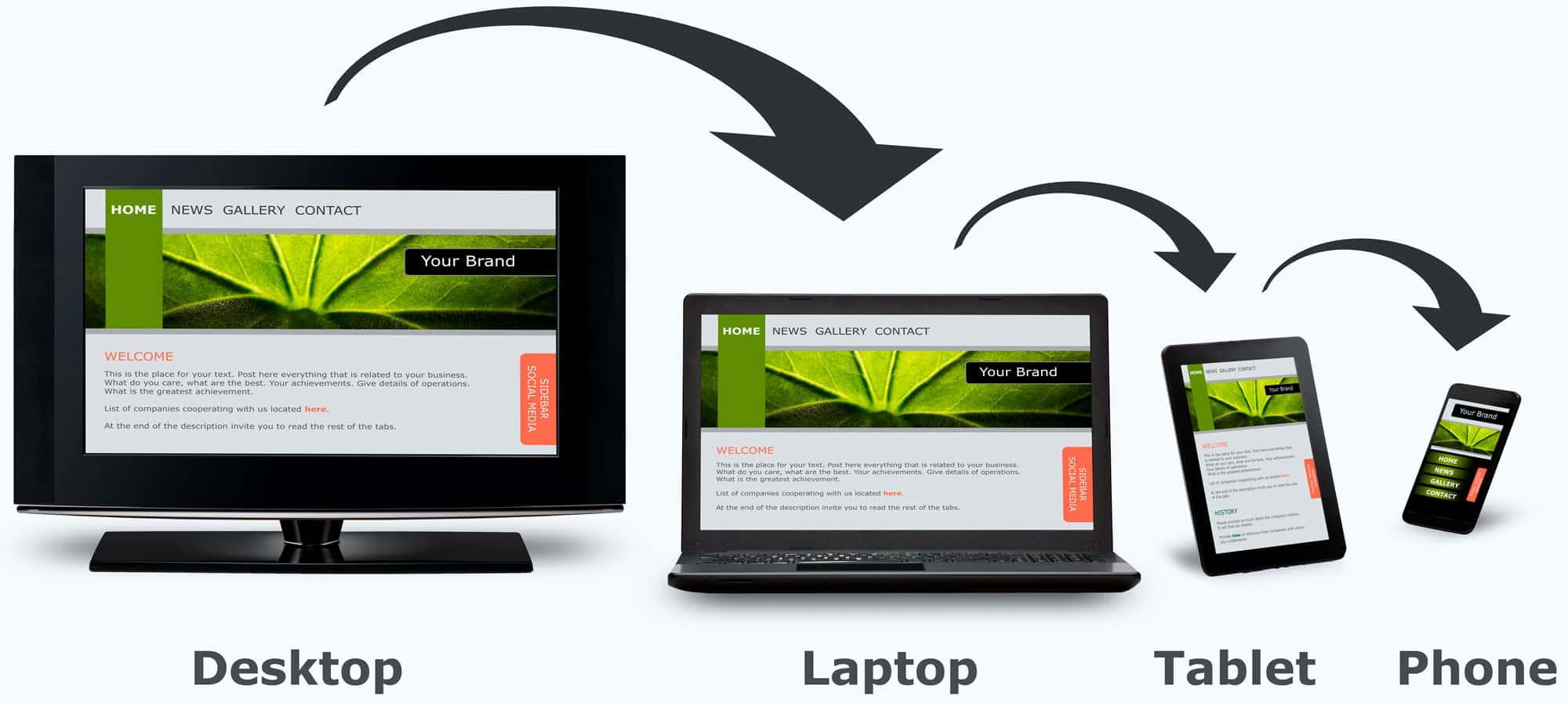 Páginas web adaptables para su negocio o emprendimiento